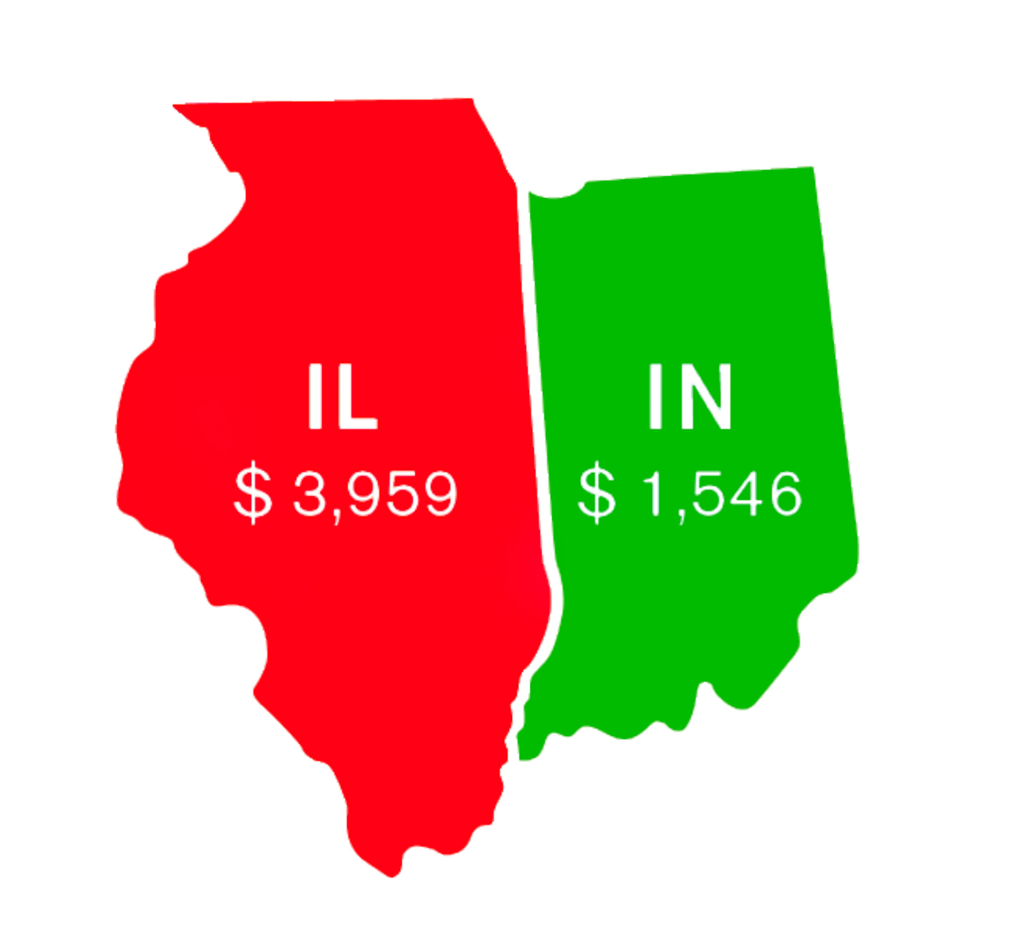 IL.IN Tax comparison